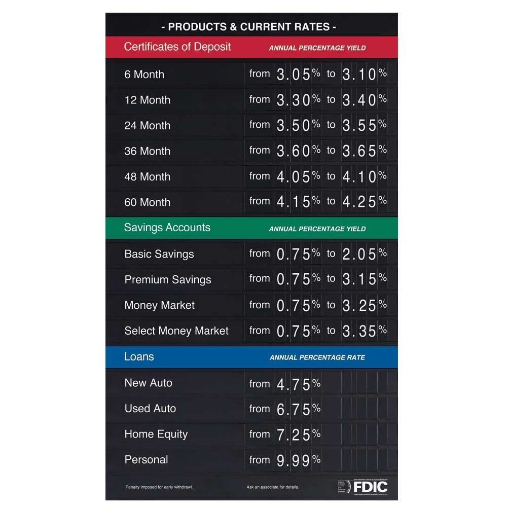 22W x 36 Multi-Color Magnetic Rate Display with Range Strips
